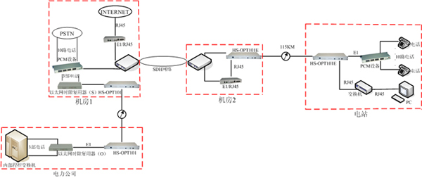 pcm1794应用电路图