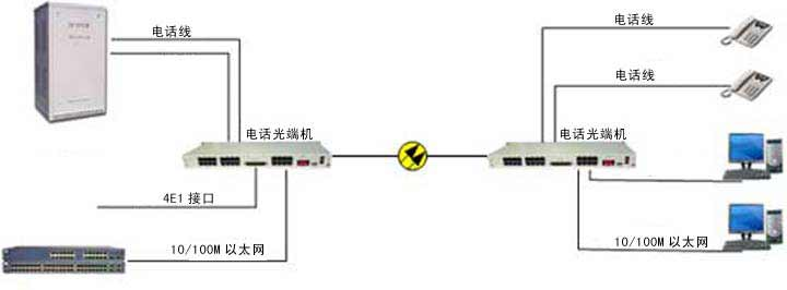 水晶网络接线图